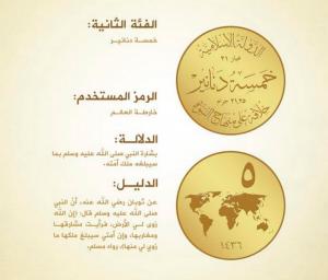 iraq gold backed dinar